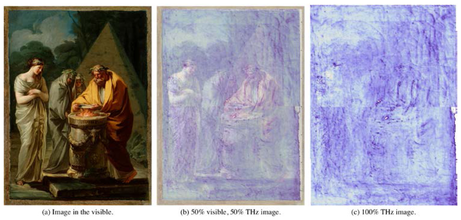 "Composition of ""Sacrifice to Vesta"" at different transparency levels of visible and THz images."
